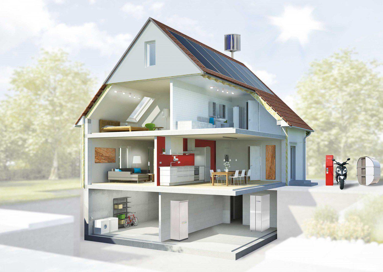 Das Hausmann-Konzept